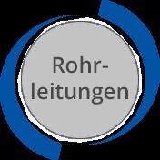 TEHAG / Rohrleitungen