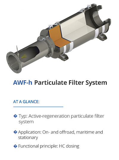 TEHAG AWF-h Particulate Filter System