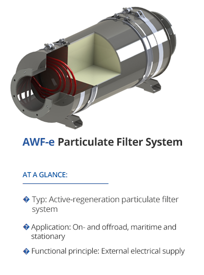 TEHAG AWF-e Particulate Filter System