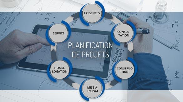 Planification de projets