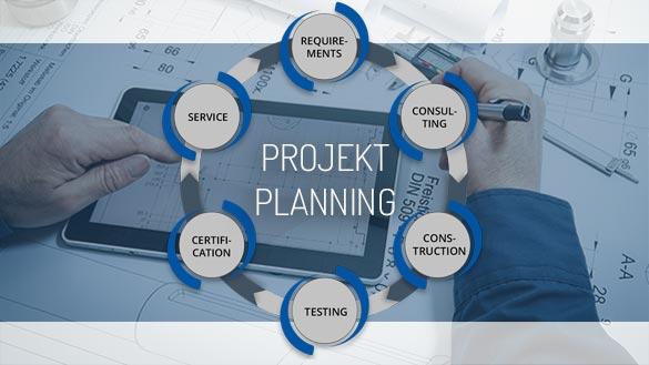 TEHAG Project planning